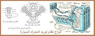 صورة توضح انواع نظام تبريد محرك السيارة