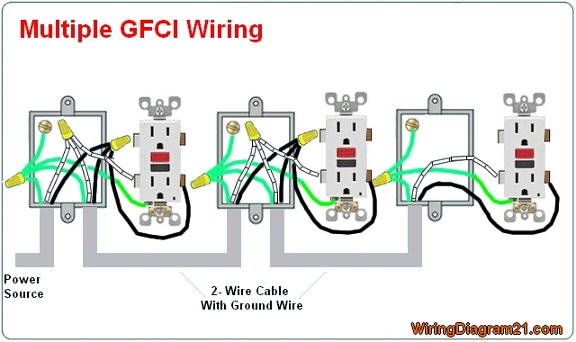 gfci outlet wiring diagram house electrical wiring diagram multiple gfci electrical outlet wiring diagram
