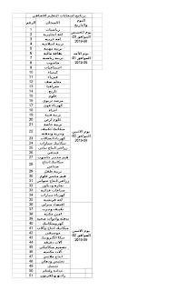 امتحان المتقدمين للتعليم الإضافي بتاريخ 27-8-2019