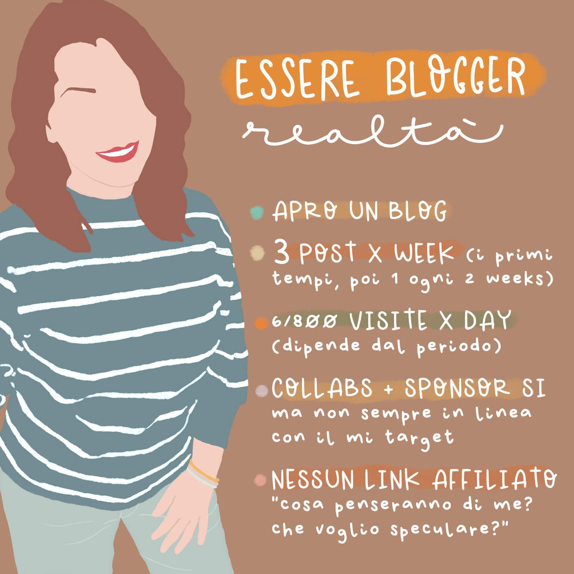 la realtà di essere blogger