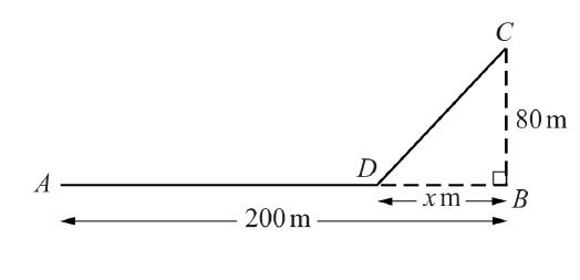 CIE Application of Differentation (Additional Mathematics-2018)