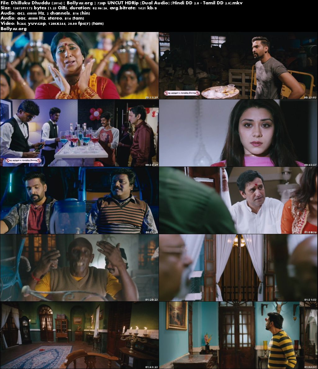 Dhilluku Dhuddu 2016 HDRip UNCUT Hindi Dubbed Dual Audio 720p Download