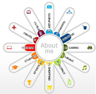 infographic, social networking use, personal infographic for students
