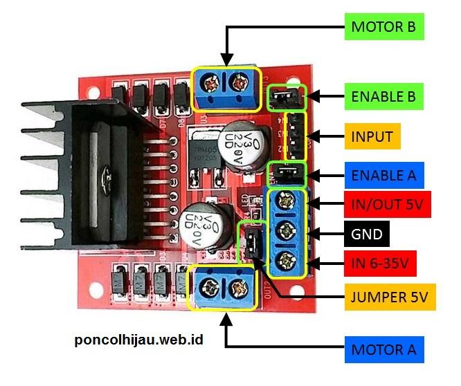 Cara Pasang L298 Modul Driver Motor