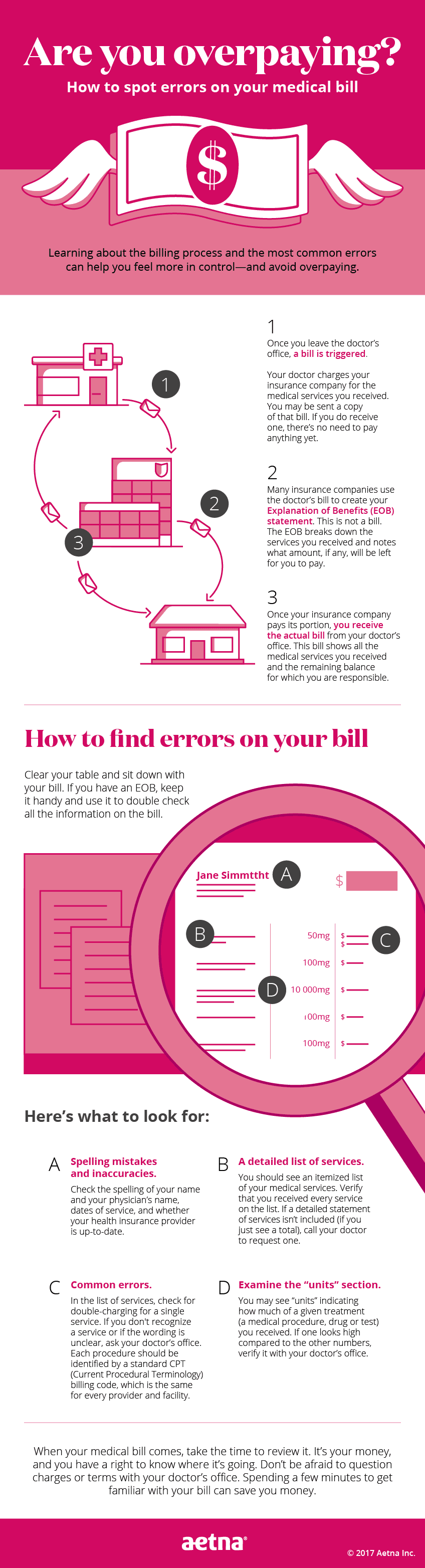 How To Spot Errors On Your Medical Bill #infographic