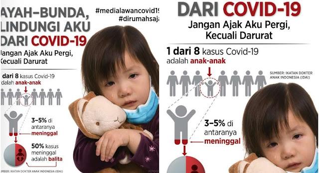 Varian Baru COVID-19 Mengancam Anak-anak dan Remaja!