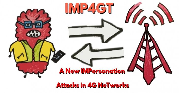 IMPersonation Attacks