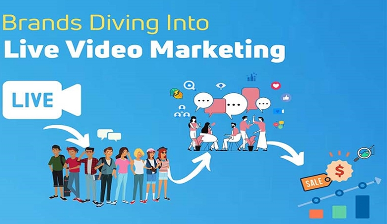 Businesses Diving into Live Video Marketing #infographic