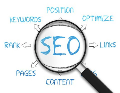 Seo Keywords | IMFROSTY