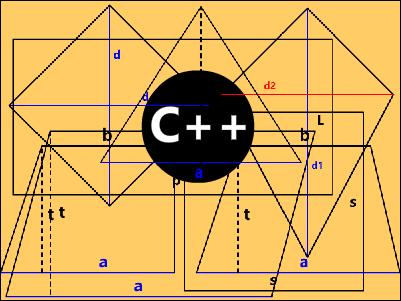 Menghitung luas bangun datar dalam C++