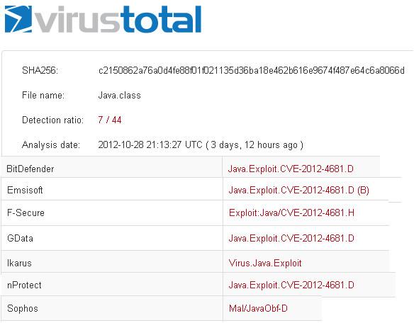 Java exploit test site