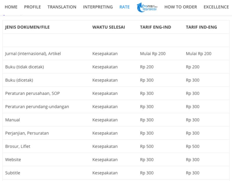 Jasa mentranslate bahasa indonesia ke inggris
