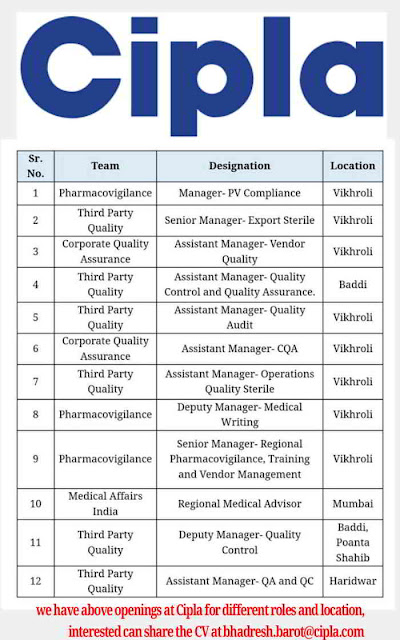 Urgent job opportunities for multiple positions @ Cipla