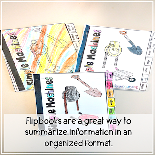 Summarize learning of simple machines through flipbooks