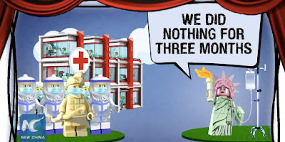 Lego China Terhadap AS