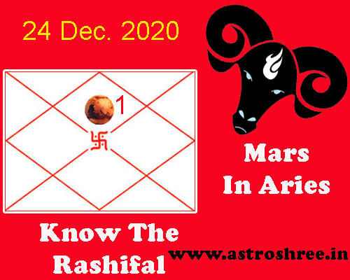all about Transit of Mars in Aries on 24 December Rashifal in english