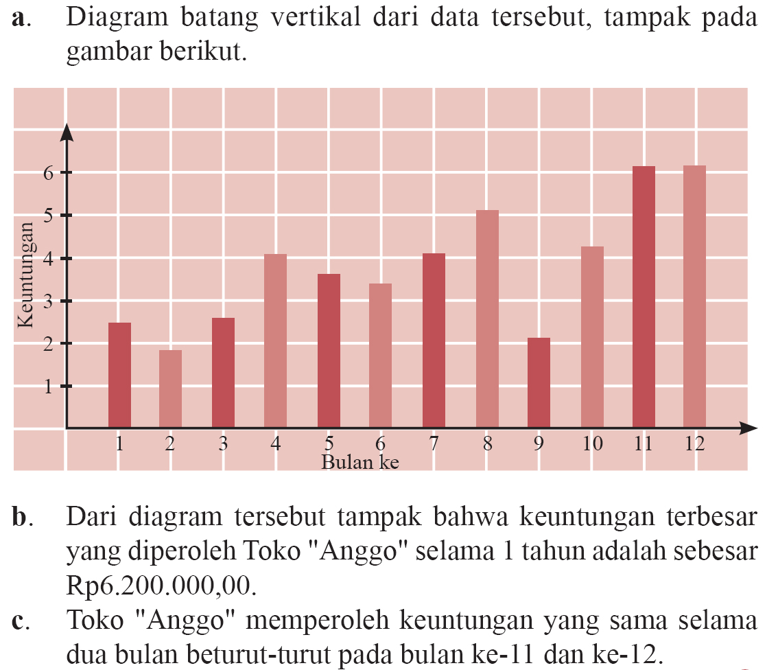 journal of dhamar: STATISTIK Penyajian Data Statistik