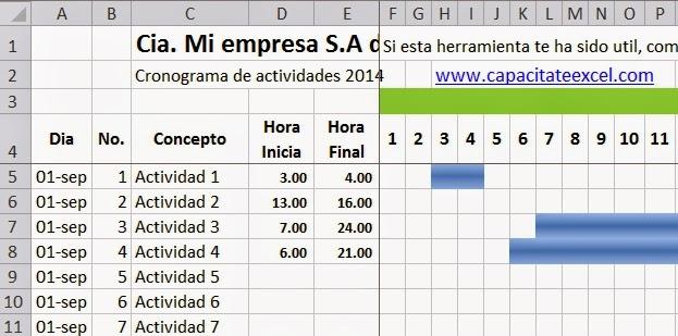 Gráfica de Gantt por Horas en Excel Capacitate - diagrama de gantt en excel