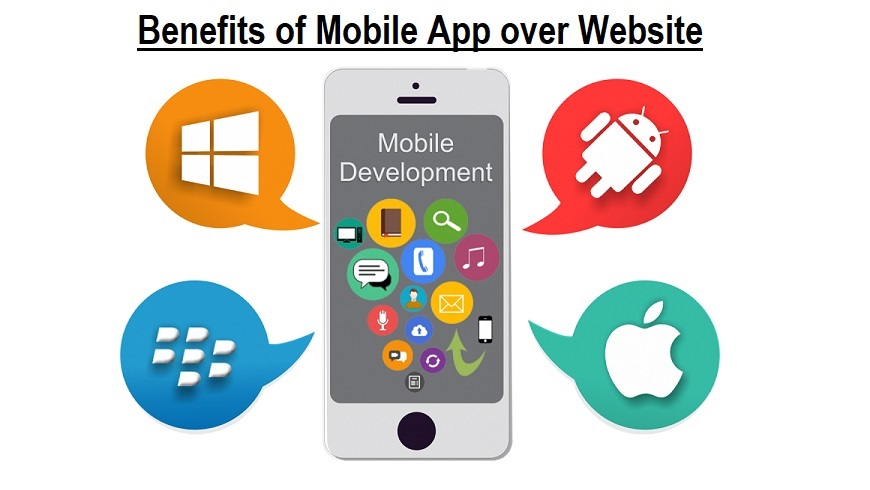 Benefits of Mobile App over Website