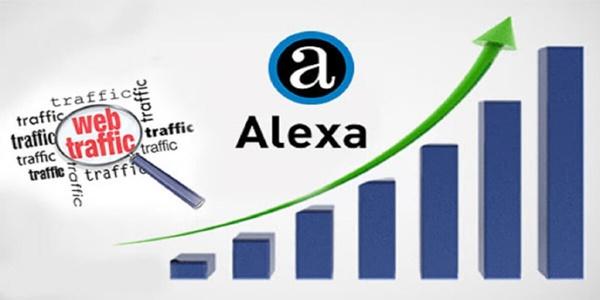 Alexa Web Checker