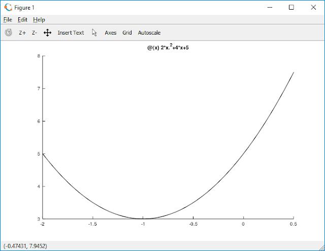 buku belajar machine learning dengan matlab  Algoritma FireFly untuk Optimasi