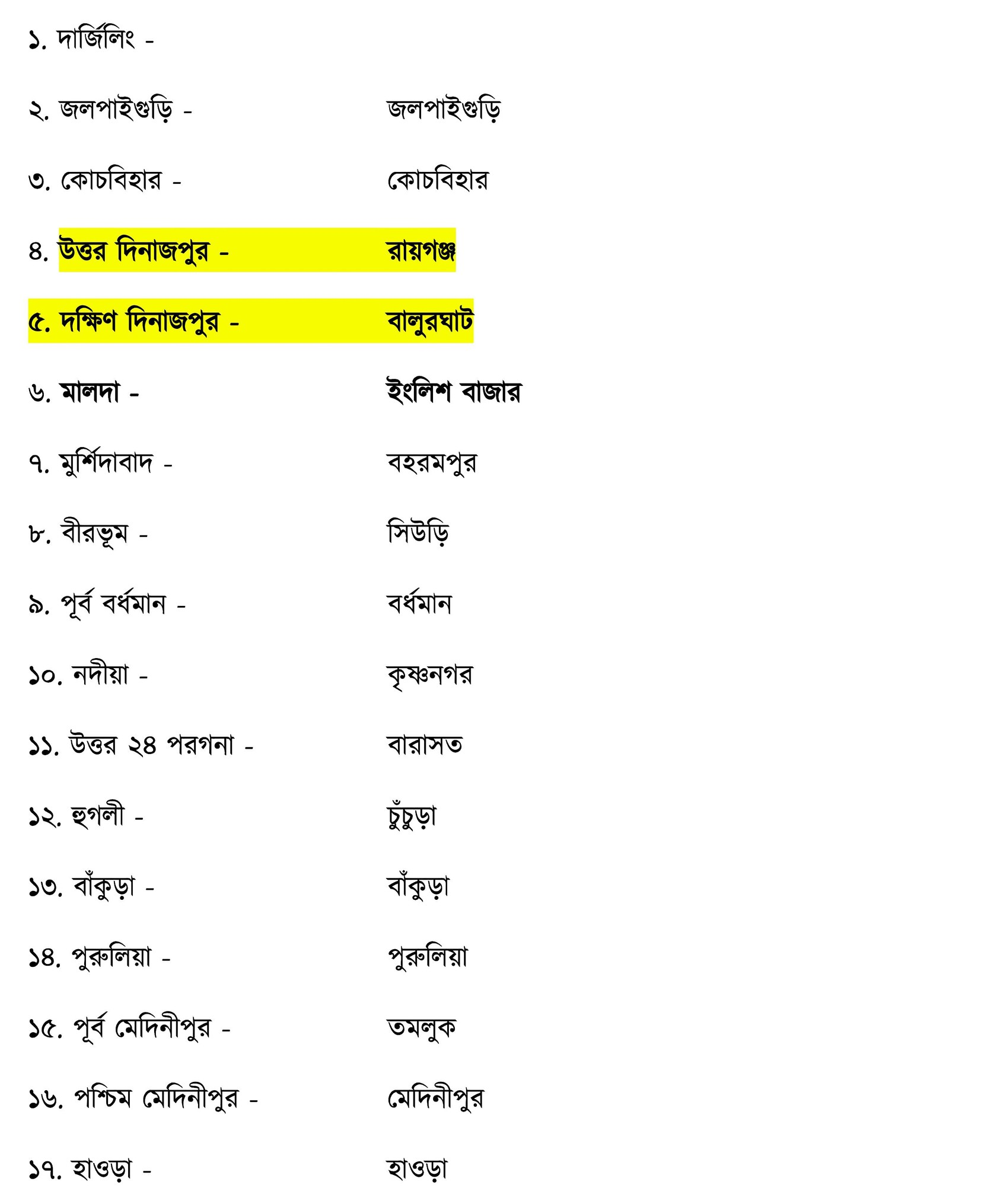 West Bengal Geography Complete Syallabus Study Material - WBCS Notebook