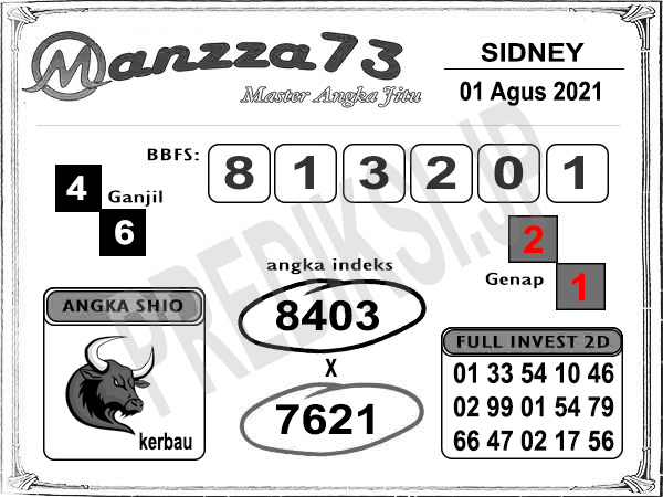 Bocoran Manzza73 Sidney Minggu