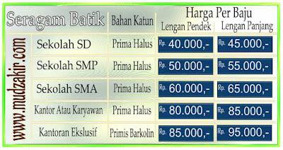 Seragam batik bank kota Jakarta kualitas pilihan dan berbahan katun. Budaya Jakarta