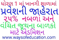 Announcement to give free admission in private school to children of weak and deprived group in standard 1 in academic year 2020/21 in Gujarat