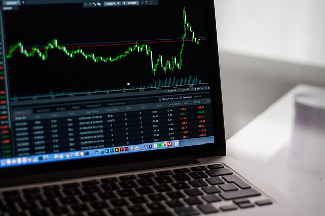 How To Do Technical Analysis in Stock Market