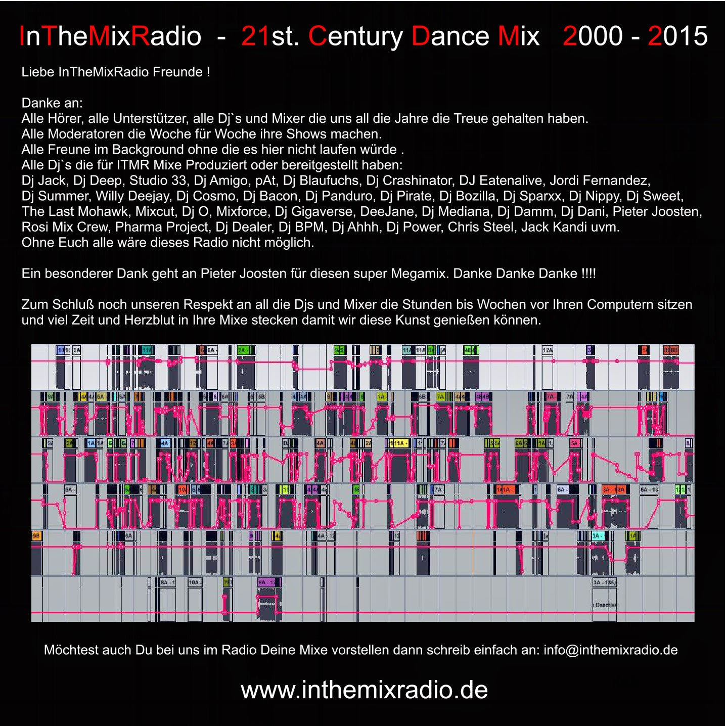 DJ Mischen - Gartenfeten Mix 15 from Mixfreaks Podcast on