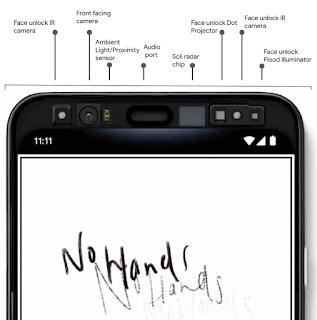 Illustration, die die Bauteile des Pixel 4 beschreibt
