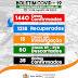 Belo Jardim registra dezessete novos casos de Covid-19, totalizando 1.440 pessoas infectadas