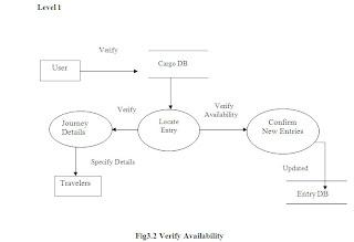 Data Flow Diagram Uml - Wiring Diagrams ROCK