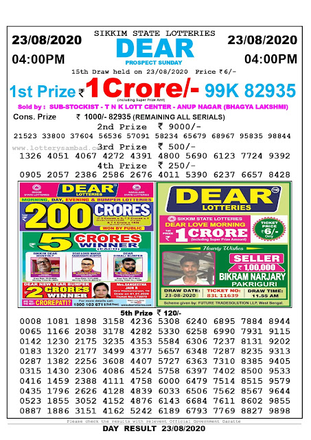 Sikkim State Lottery Sambad 23-08-2020 Today Result 4 PM