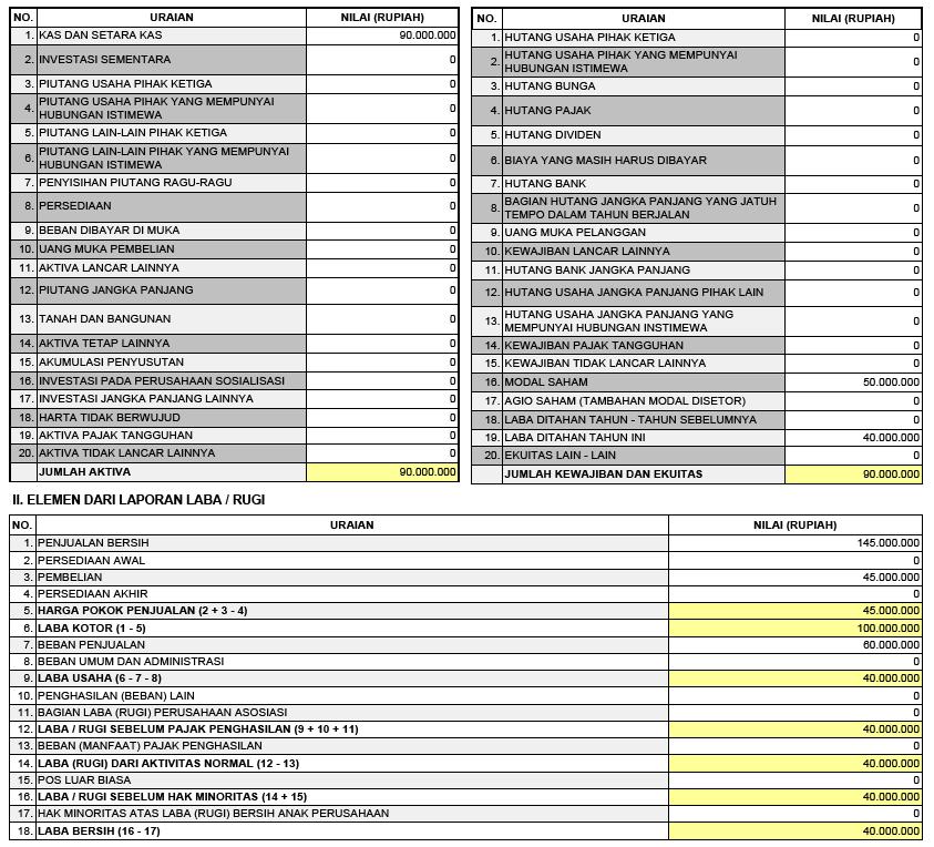 transkrip kutipan elemen laporan keuangan