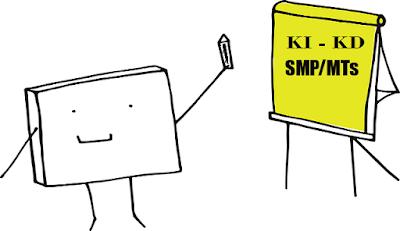 KI-KD Kurikulum Darurat SMP/MTS