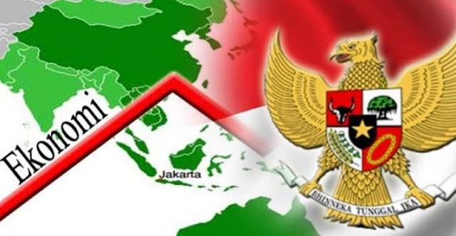 Sistem Ekonomi Indonesia Dalam UUD 1945