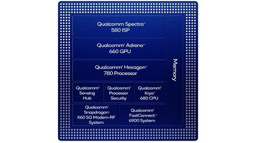 Qualcomm Snapdragon 888 architecture