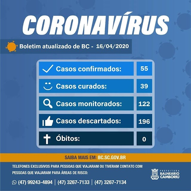 Números do Coronavírus em Balneário Camboriú