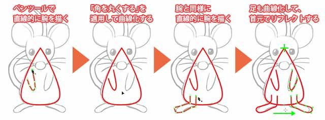 ネズミの手足の描き方