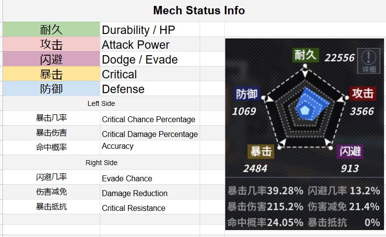 Final Gear - Japanese Server Guide