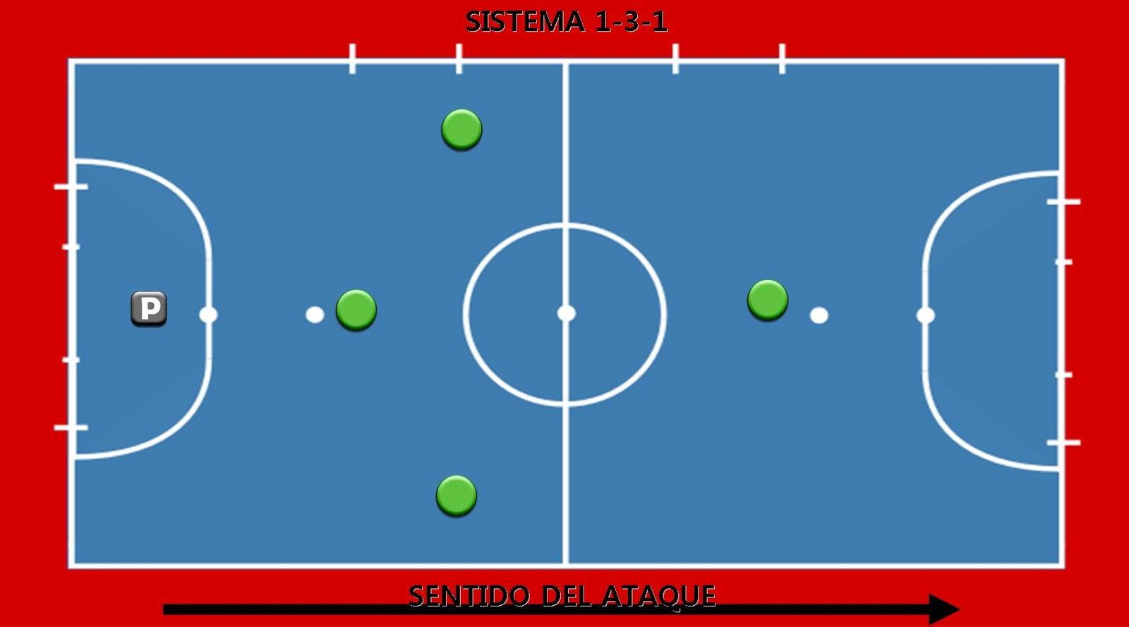 F tbol sala base los espacios en f tbol sala for Pista de futbol sala medidas