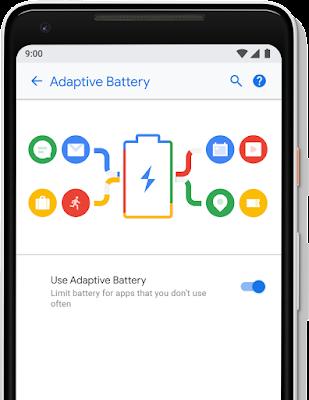 アダプティブ バッテリーのイメージ