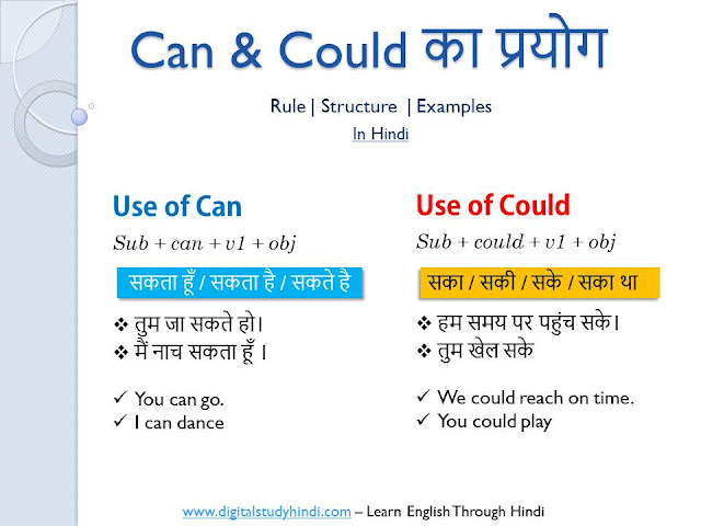 use of can and could in hindi