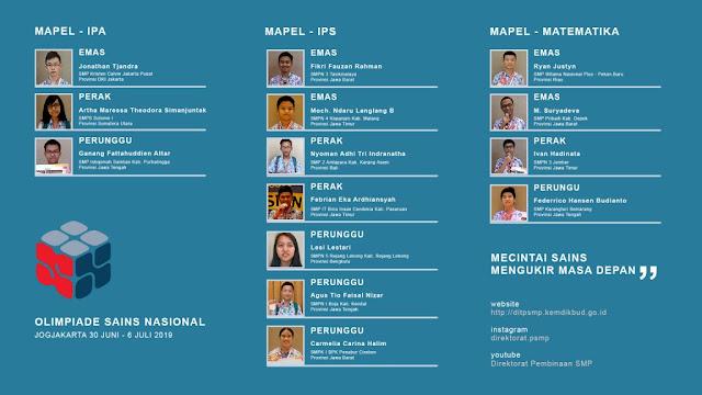 daftar pemenang OSN SMP 2019
