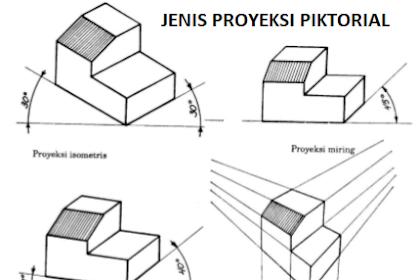 Proyeksi Piktorial (Fungsi dan Cara Menggambar)