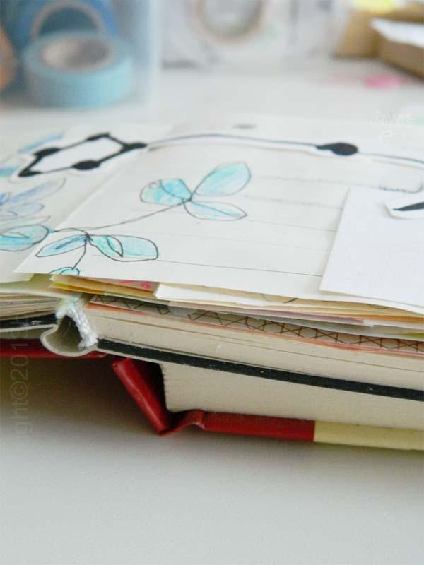 boheme circus - papiers créatifs - creativity - bohème circus- mini book