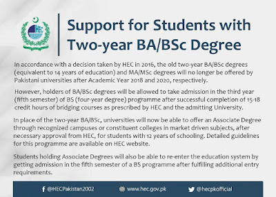 hec,hec banned universities,hec banned programs,2 year bachelor degree programs in lahore,2 year bachelor degree programs in pakistan,2 year bachelor degree programs in islamabad,2 years bachelor degree programs in karachi,ban 2 year degree in pakistan,bsc 2 year program in islamabad,3 year bachelor degree programme in pakistan,hec abolishes two year degree in pakistan