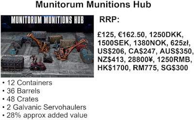 Munitorum Munitions hub